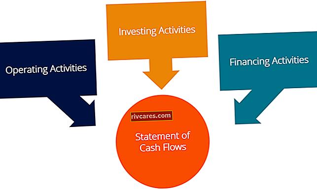 Was könnte den operativen Cashflow eines Unternehmens beeinflussen?