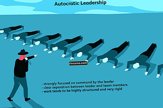 Wie können Führungskräfte innerhalb ihrer Organisation Macht erlangen und verlieren?