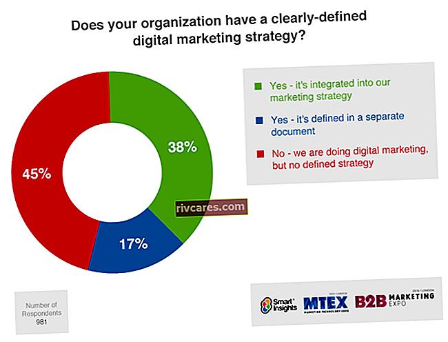 Was ist eine Marketingstrategie für ein Online-Geschäft?