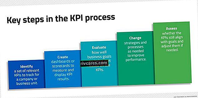 Key Performance Indicators für einen persönlichen Assistenten