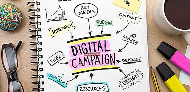 Marketingplan für ein neues kleines Unternehmen