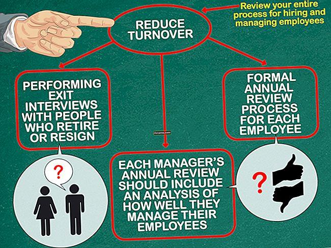 So analysieren Sie die Mitarbeiterfluktuation