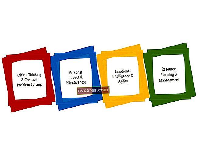 In che modo lo stile di leadership influenza la produttività organizzativa?