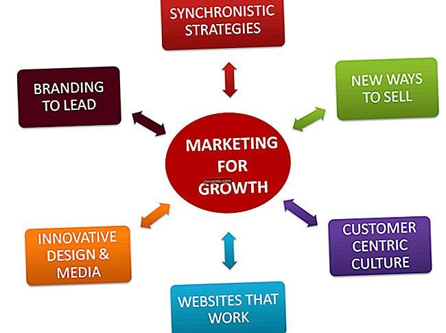 Capitolo Strategie di marketing per imprese di servizi