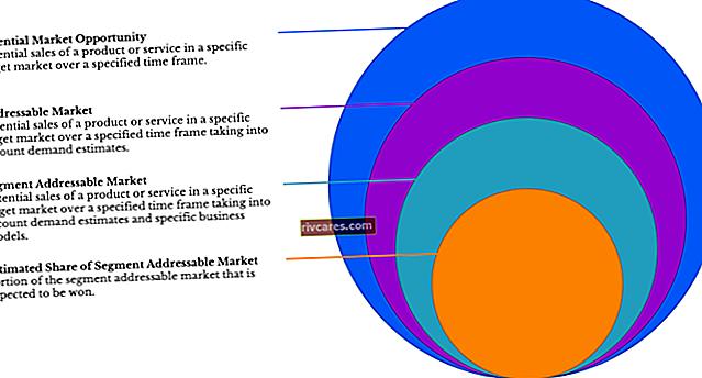 Come stimare il CPM per le dimensioni del mercato