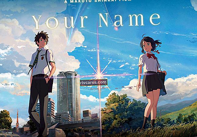 Il tuo nome