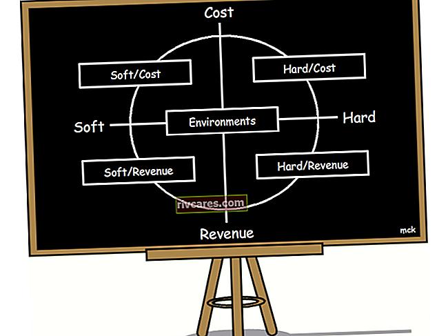 Come costare un seminario