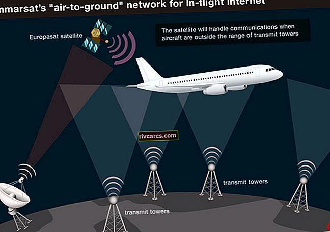 Come funziona il Wi-Fi sugli aeroplani?