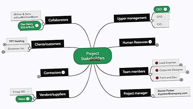 Come determinare gli stakeholder più influenti nella gestione dei progetti Project
